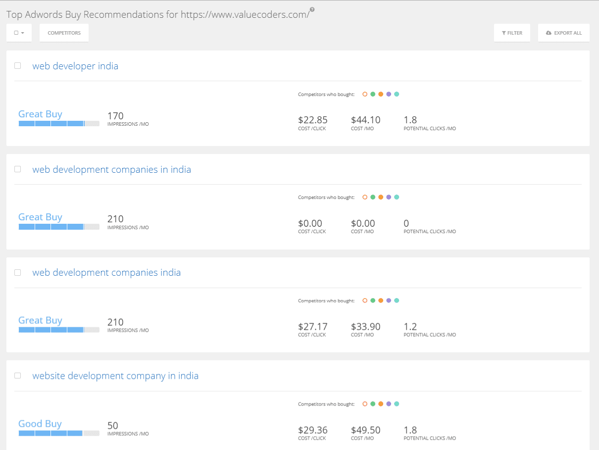 Spyfu- Competitor recommendations