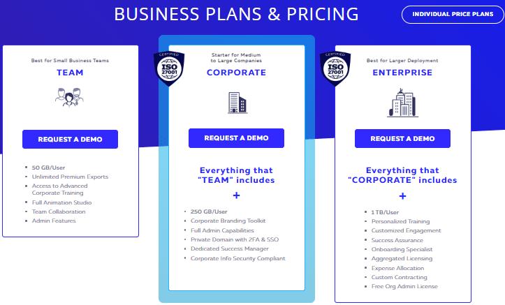 powtoon- Business plan