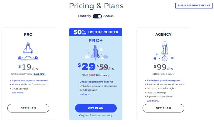 Powtoon -pricing
